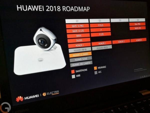 Huawei's 2018 roadmap leaks showcasing the company's plan