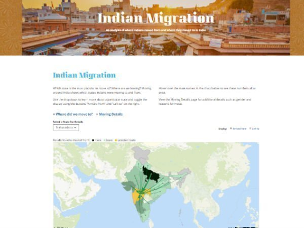 Qlik launches India Migration App to track migration trends