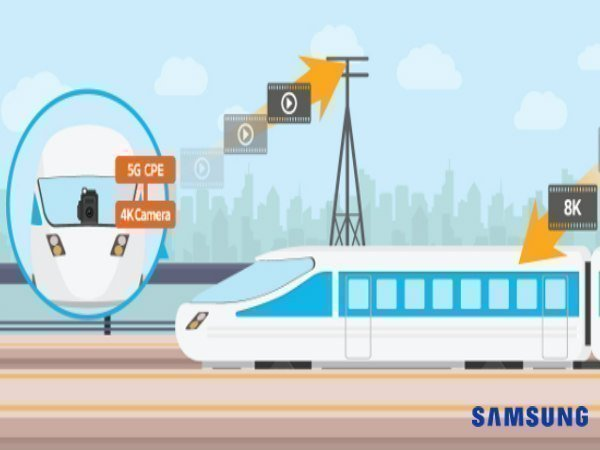Samsung completes first successful demonstration of 5G on a train
