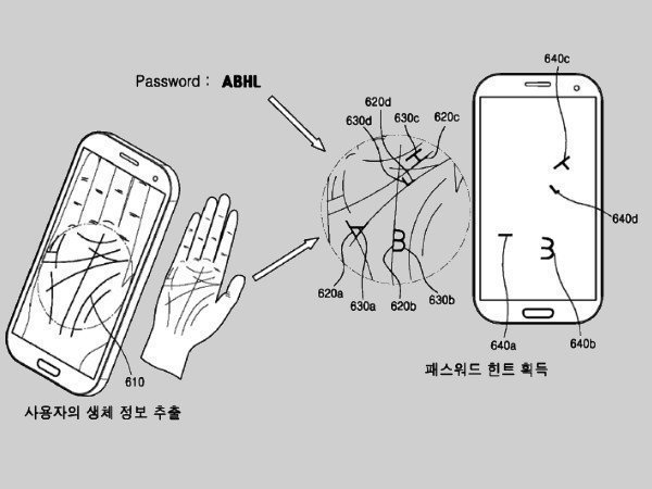 Samsung files patent for palm scanning to help remember passwords