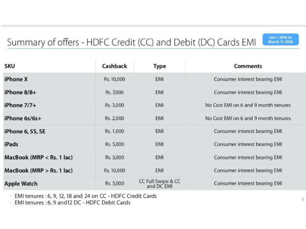HDFC offers cashback of up to Rs. 10,000 on iPhone, iPad and more
