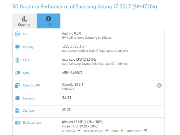 A new Samsung Galaxy J series smartphone pops up in benchmark listings
