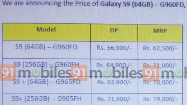 Samsung Galaxy S9 and S9+ pricing for Indian market leaked