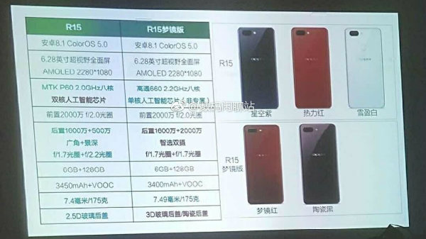 Alleged Oppo R15 official presentation reveals complete specs