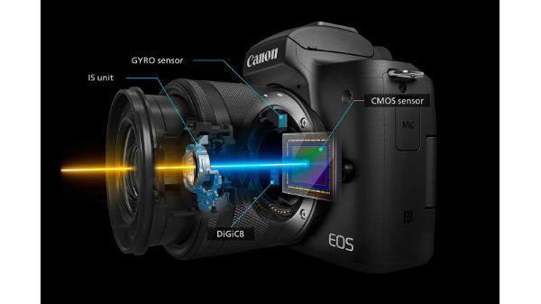 Canon India unveils EOS M50 with 4K video recording at Rs 61,995