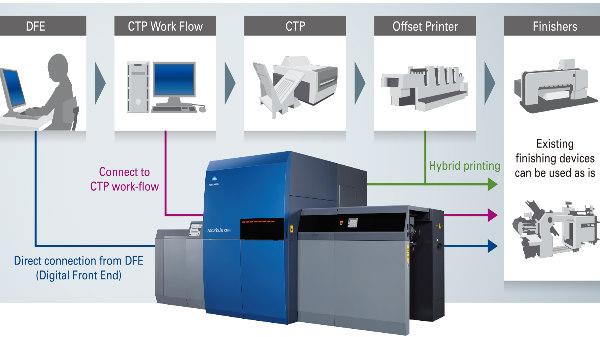 Konica Minolta to introduce AccurioJet KM-1 UV Inkjet Press