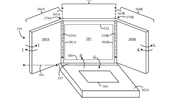 Lenovo wins patent for a triple screen laptop
