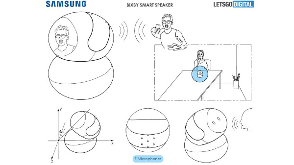 Samsung's patent reveals a futuristic Bixby smart speaker