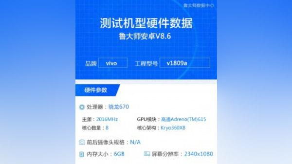 Vivo X23 to use Snapdragon 670 SoC, hints benchmark listing