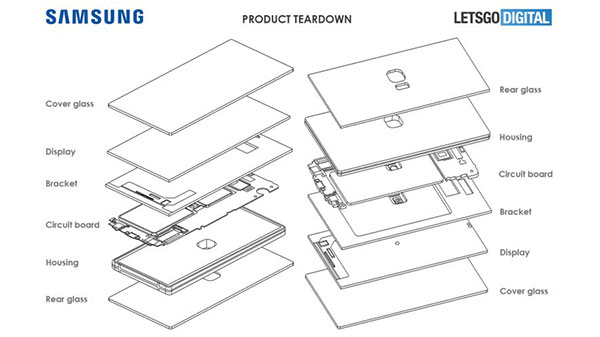 Samsung's new patent reveal an edge-to-edge smartphone