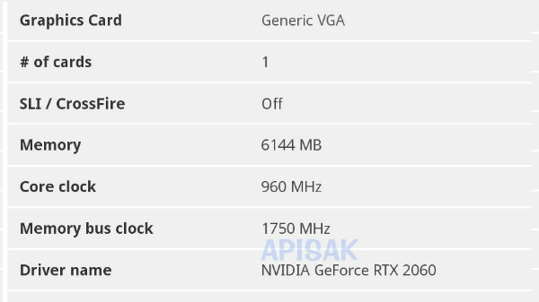Nvidia RTX 2060, RTX 2060 Max-Q for laptop leaked online with 6 GB RAM