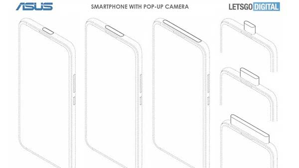 ASUS patents for pop-up selfie camera smartphone design