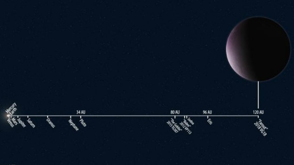 Scientists discover farthest object in solar system