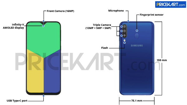 Samsung Galaxy M30 renders leaked Looks a lot like the Galaxy M20