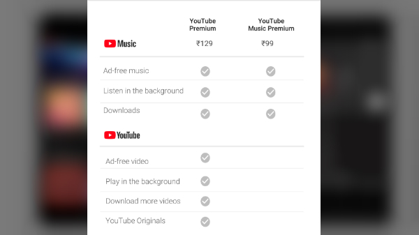 YouTube Music & YouTube Premium now available in India