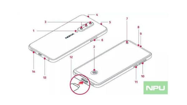 Nokia 8.1 Plus with in-display fingerprint sensor leaked online