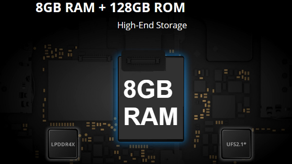 Best 8GB RAM Smartphones To Buy Under Rs. 30,000