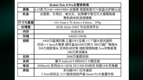 Redmi Note 8 Pro Complete Specifications Leaked Prior To Launch