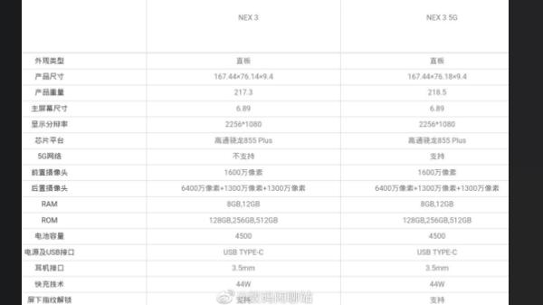 Vivo NEX 3, NEX 3 5G Specs Revealed
