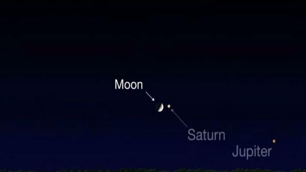 Moon To Visit Jupiter, Saturn This Week
