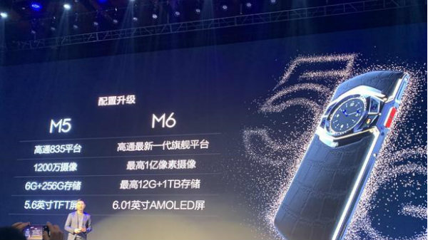 Titanium M6 5G To Be World's First Snapdragon 865 SoC-Powered Device