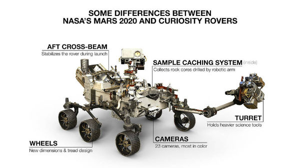 NASA Mars 2020 Rover To Hunt For Early Life Evidence