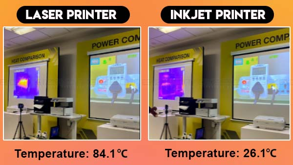 Your Printer Choice Might Make Huge Impact On Global Warming