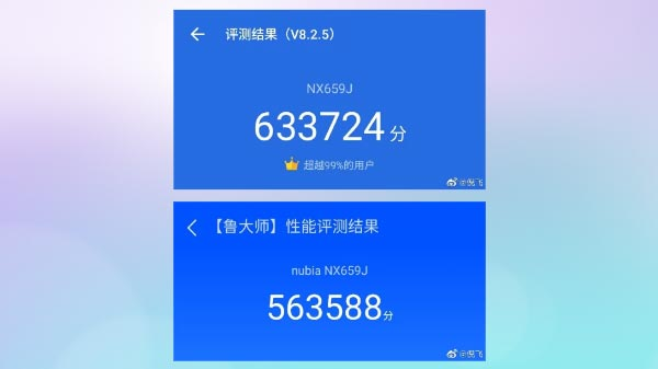 Nubia Red Magic 5G Becomes Highest Scoring Smartphone On AnTuTu Test