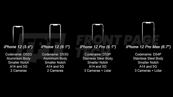 Apple iPhone 12 Might Come In 4 Variants: What To Expect