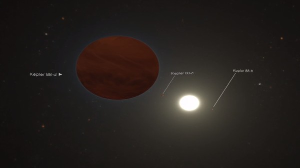 Planet With Three Times Mass Of Jupiter Discovered