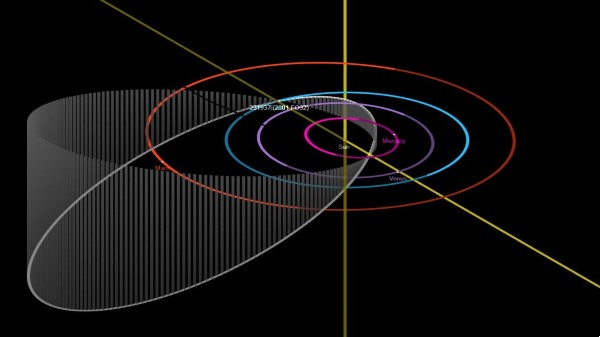 Massive Asteroid To Fly By Earth Soon