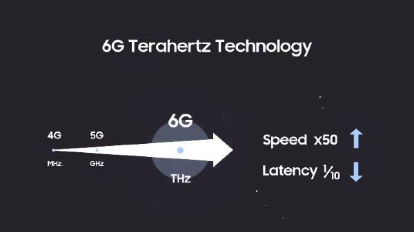 Samsung Networks Redefined Event Key Highlights