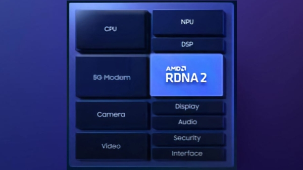 Samsung Processor With AMD RDNA2 GPU To Launch In July