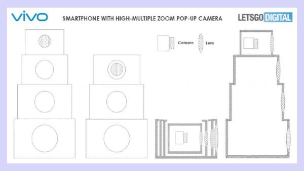 Vivo Patents Unique Superzoom Pop Up Camera, iPod-Like Design Phones