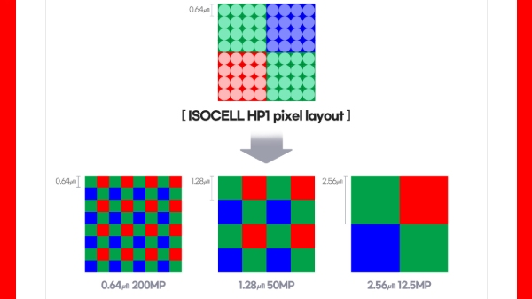 Samsung ISOCELL HP1 200MP Sensor Explained