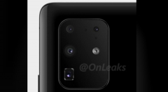 Samsung Galaxy S11+ Leak Explains Quad-Camera Setup In Detail