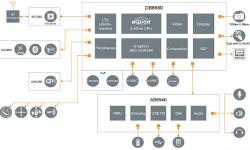 CES 2013: STE Introduces NovaThor L8580 Chipset