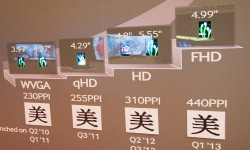 Galaxy S4: Stunning 4.99 Inch Display Spotted At CES 2013 Triggers Rumors Of Upcoming Handset