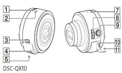 Manual Leak Shows Sony's Attachable Camera Lens Hardware and Specifications
