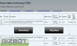Samsung Galaxy S Duos 2 To Launch in India Sooner Than Expected