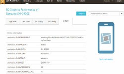 Samsung SM-G900S Spotted on GFXBench: Shows 2K Display, Android 4.4 Kitkat and Snapdragon 800