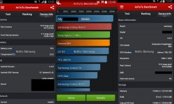 Samsung Galaxy S5 Benchmark Snapshots Leaks Ahead of Official Announcement