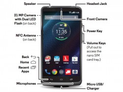 Motorola Droid Turbo With QHD Display Leaked Ahead of Launch