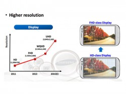 Samsung's 6-Inch 4K AMOLED Display with More 700 ppi Might Be Used in Note 5 Next Year