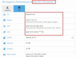 Acer Iconia Tab 7 A1-724 Tablet With 64-Bit Snapdragon 410 Spotted Online