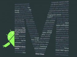Top 10 Hidden Features of Android Marshmallow That You Must Know