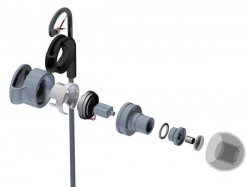 How to Wisely Make a Choice While Buying In-Ear Earphones: 6 Points to Note