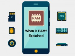 All about RAM you need to know