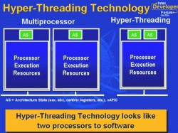 What does Hyper-threading in CPU mean?