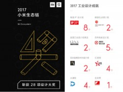 Xiaomi's products won 28 Design Awards in 2017